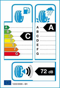 EU-Tyre-Label