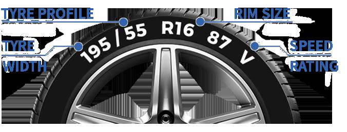 tyre-sizes